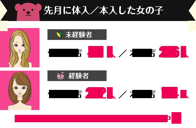 TOKYOガールズワーク