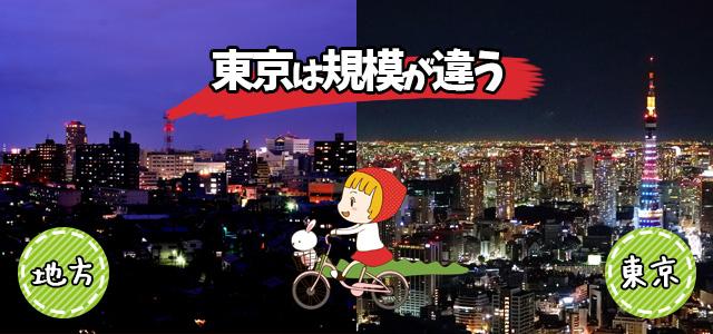 東京は規模が違う